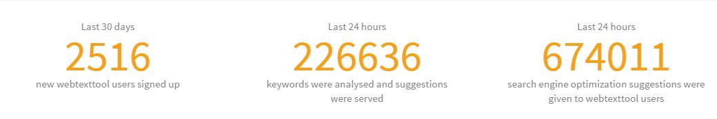 WebTextTool stat