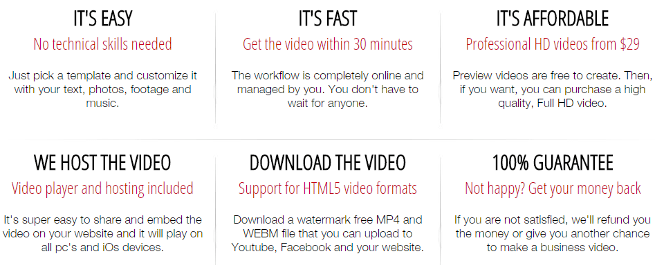 makewebvideo features