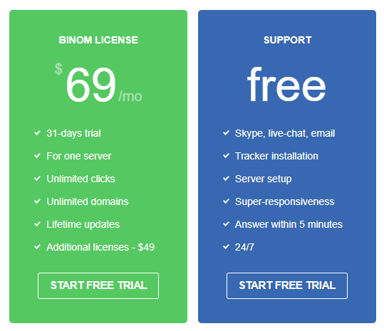 Binom Pricing