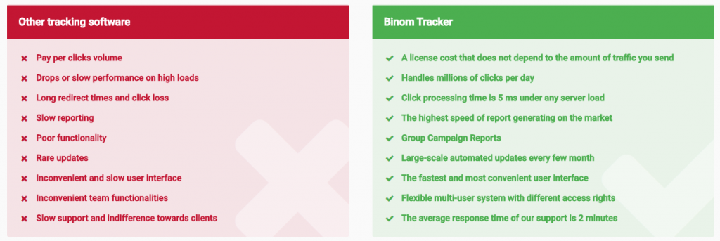 Binom Pros and cons